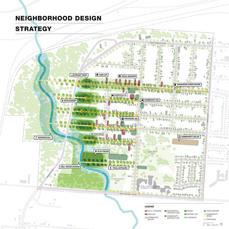 South Cypress Creek and West Junction Neighborhood Design Implementation case study page
